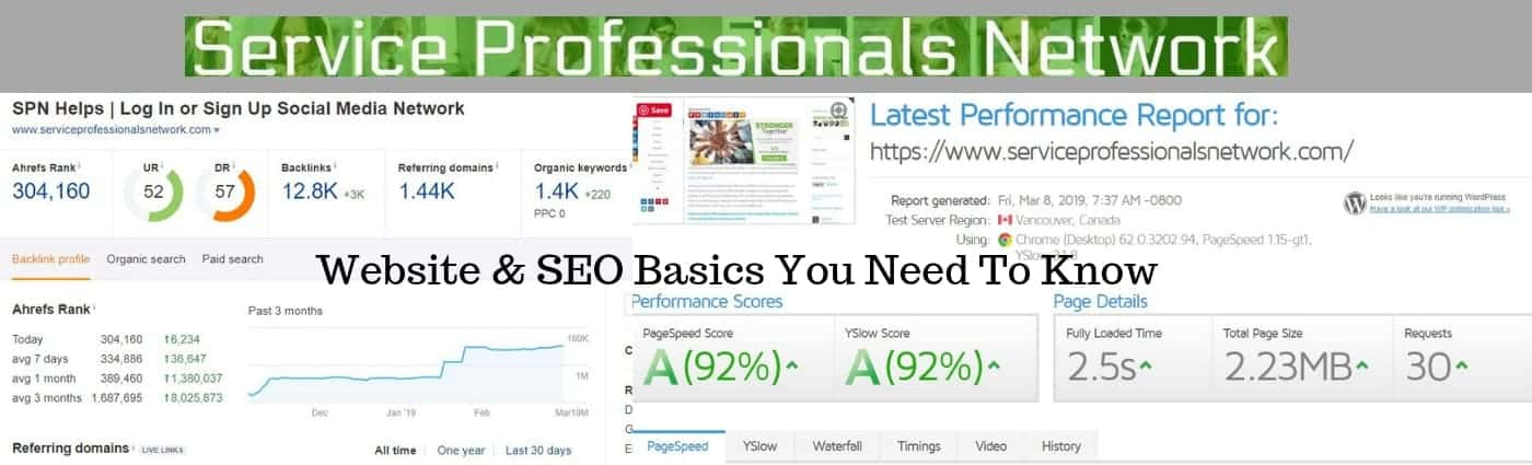 Website and SEO basics