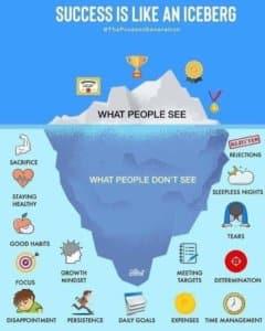 Do the work, lift the iceberg! Happy Monday!… [Read more]