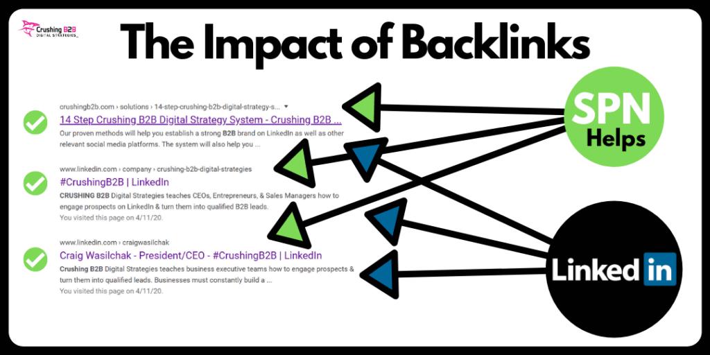 Backlinks & off-page SEO
