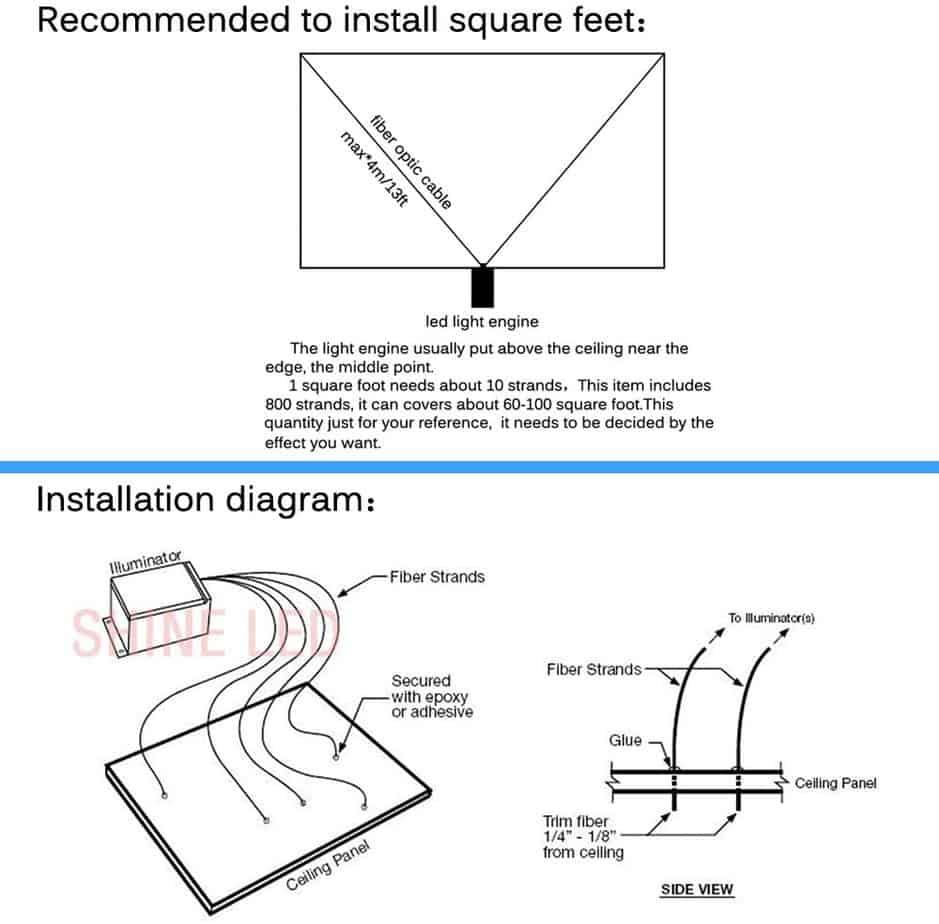 Fiber Optic Star Ceiling Kit - Starlight Panels For The Ceiling