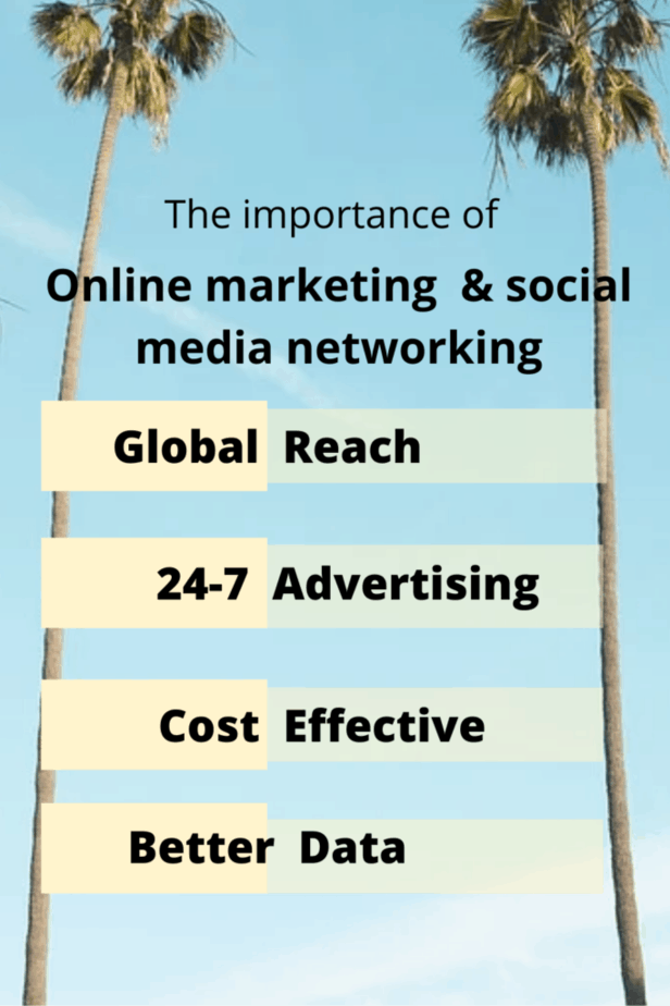 Learn some benefits of online marketing and advertising!